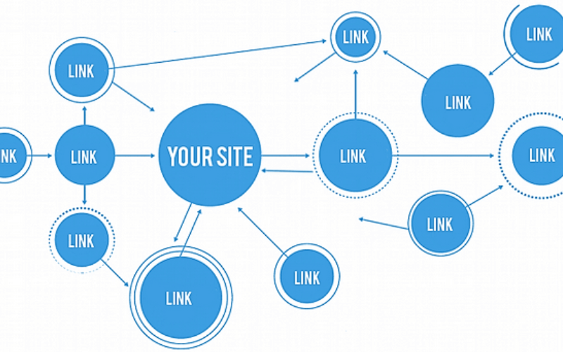 Website Linking - How To Boost Your Websites SEO